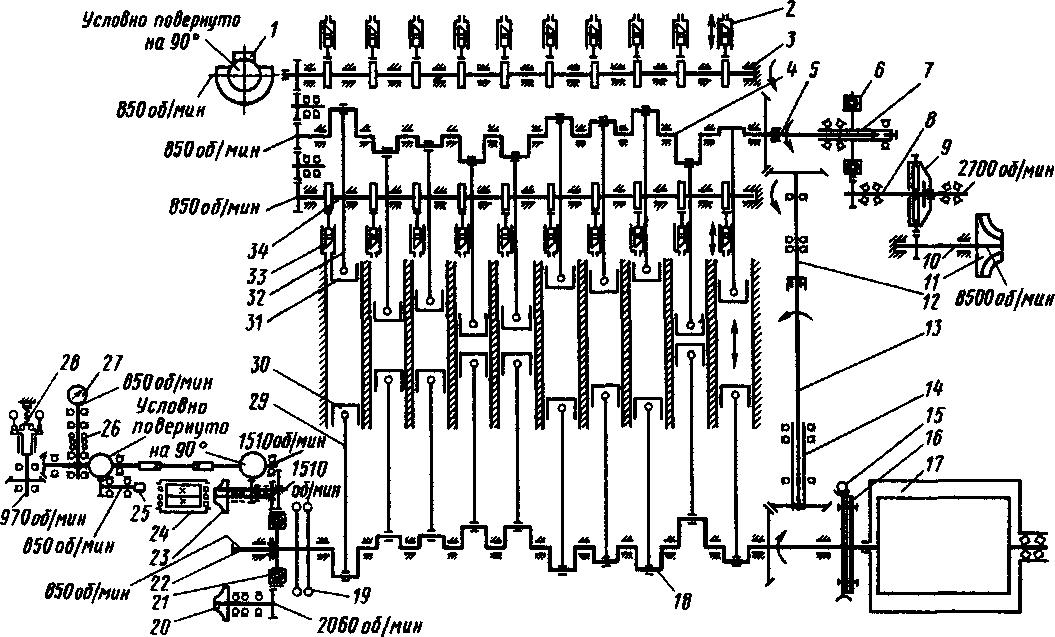 Кинематическая схема дизеля