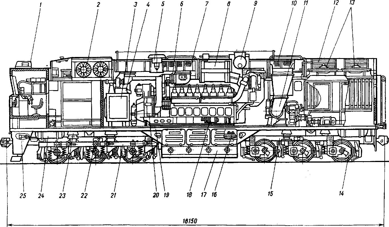 Тепловозы 2тэ116 схема