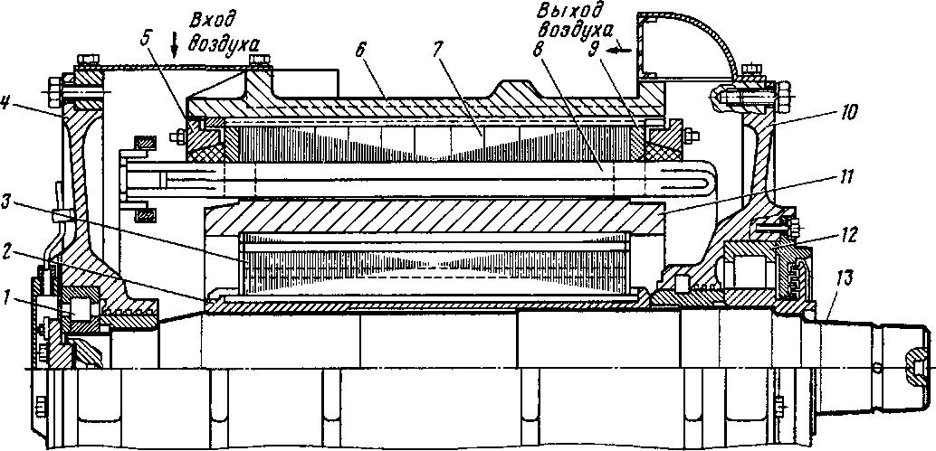 электродвигатель типа