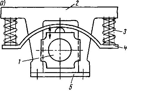 Схемы соединения букс с рамой