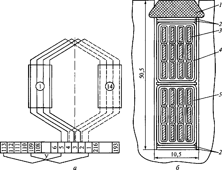 Обмотка якоря петлевая