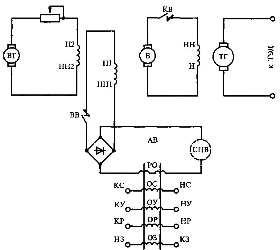 Электрический генератор принципиальная схема