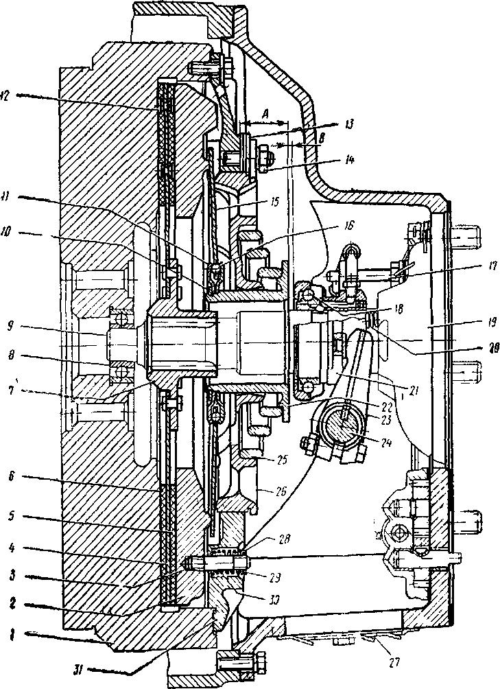 передач на тепловозе ТУ6А